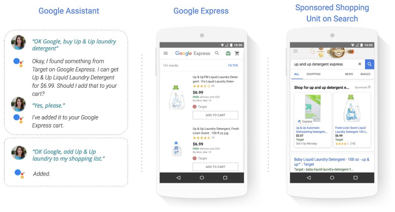 Google Shopping Action